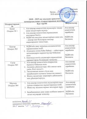 2018-2019 оқу жылына арналған ата-аналар комитеті отырысының жоспары.