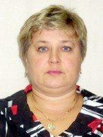 Павлюченко Ирина Анатольевна