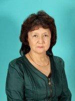 Халида Газизқызы Кабылова