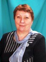 Джежора Наталья Ивановна