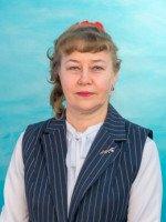 Сороченко Татьяна Алексеевна