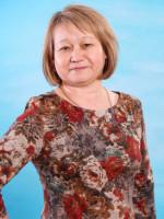 Жунусбекова Светлана Сартаевна