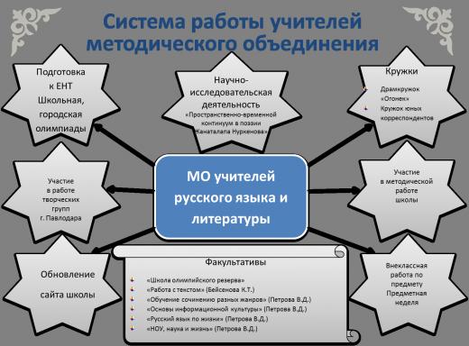 Белорусские Решебники скачать для 8 Класса